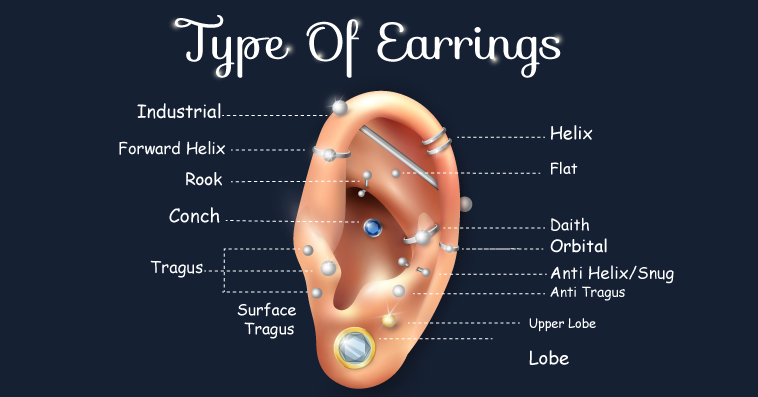 Different-Types-of-earings
