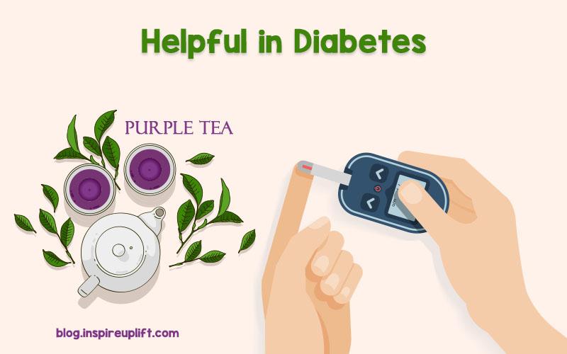 For Diabetes