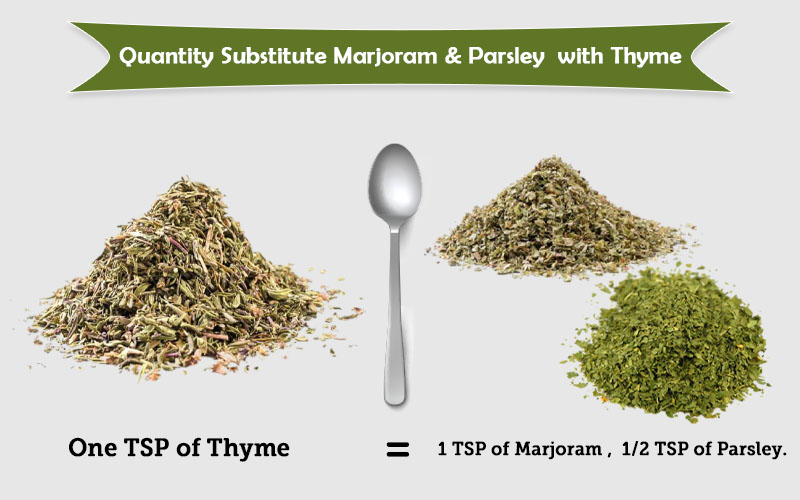 How to use Marjoram and Parsley in place of thyme
