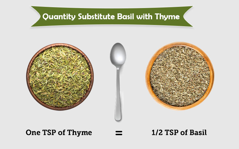 How to use basil in place of thyme