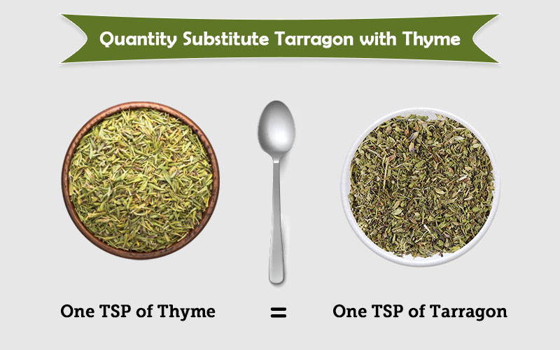 How to use tarragon in place of thyme
