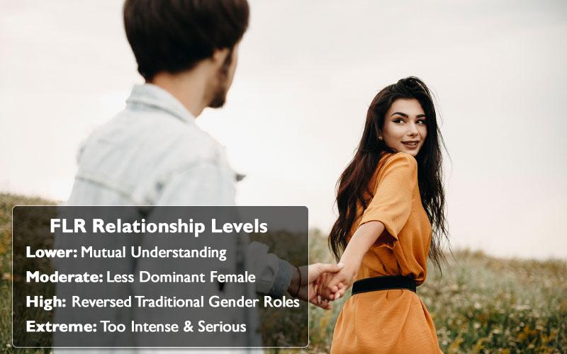 flr relationship levels